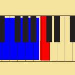 楽譜と鍵盤で見る音の高さ。Vol.2