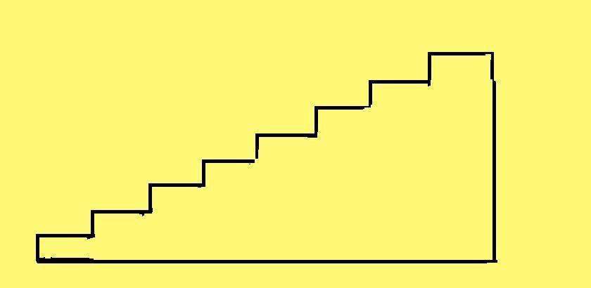 音階の階段
