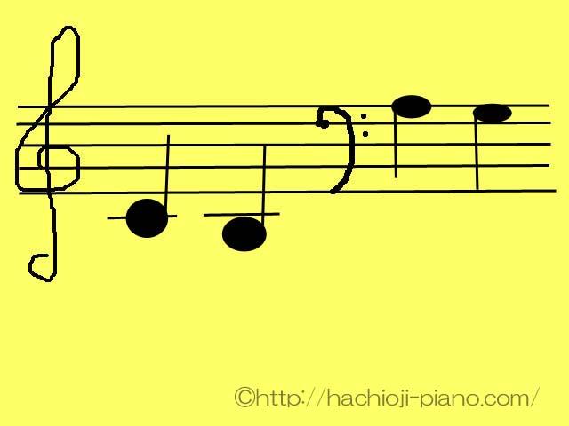 ト音記号のドシヘ音記号のラソ