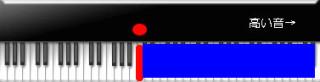 赤い鍵盤より右側の青い所を弾く事になります。