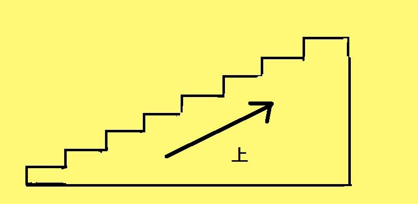 右に行くにつれて音が高くなる階段。